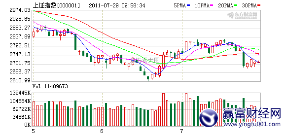 应健中:股市的风险并不是下跌 而是死气沉沉