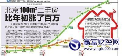 北京四环100平方米二手房房价比年初涨百万元