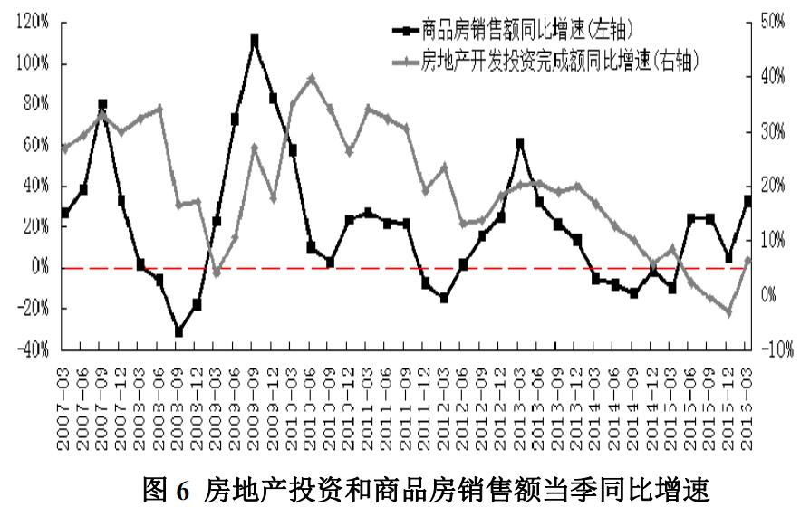 央行最新研究预测:上调全年投资和CPI预期 下调出口增速预测