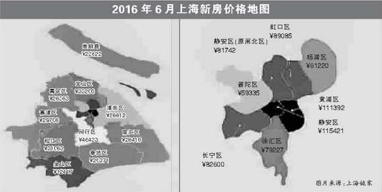 2016经济半年报:上海新房价再涨8% 沪指不给力