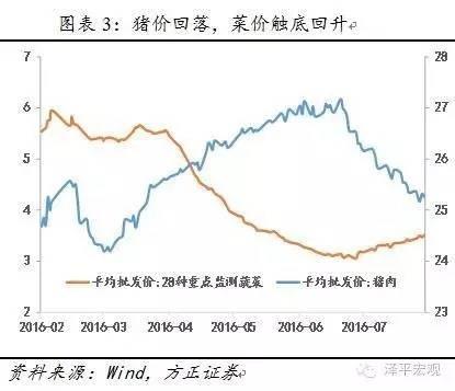 任泽平:市场会现风格切换 从炒题材转向业绩为王