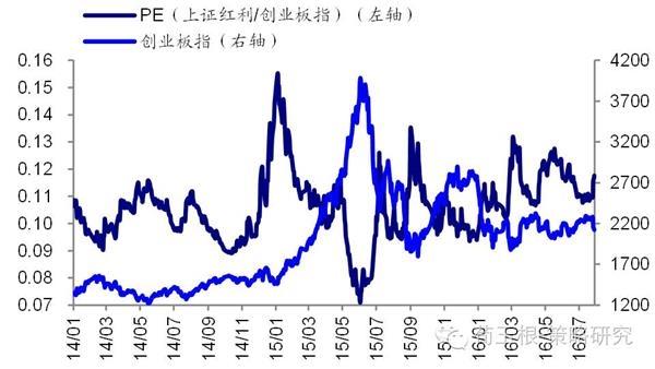 荀玉根:市场不是新一轮下跌 没涨高就调不深