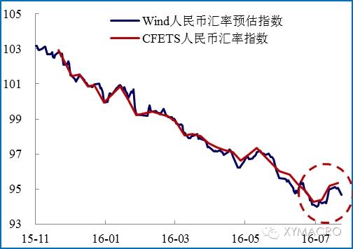 人民币需要避免重蹈80-90年代日元国际化的覆辙