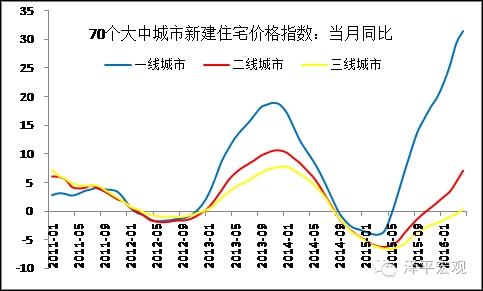 任泽平:房市调控不会发生大转折 但监管会加强