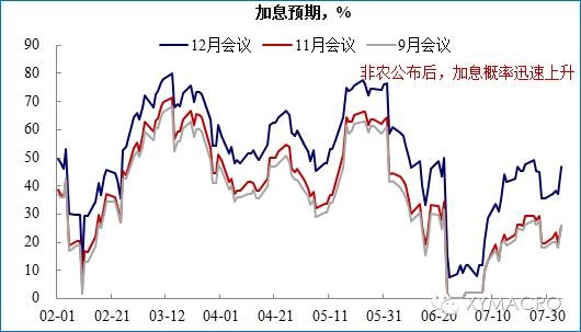 兴业证券:美国基本面仍有隐忧 全球风险因素高悬